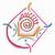 Spotkanie zapoznawcze z Kartami Życia, 7 grudnia 2014